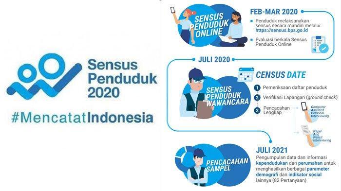 sensus-penduduk-2020-sesnsu-penduduk-online-login-di-wwwsensusbpsgoid-ruangobrol